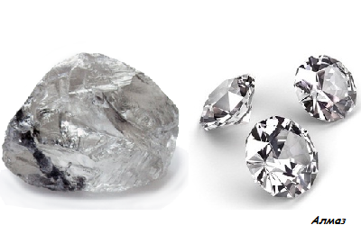 8dd24ae5 Typer av dyrebare steiner. Varianter av edelstener